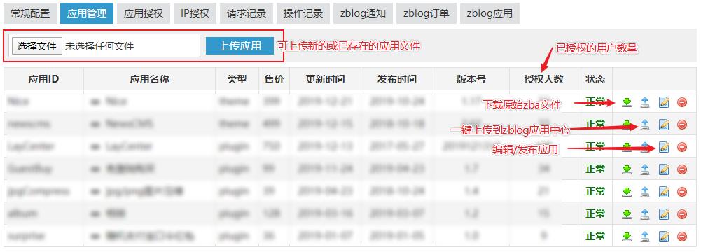 zblog开发者应用授权系统  第2张